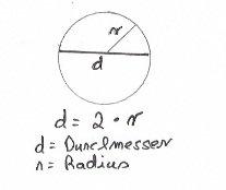 Kreisdurchmesser-berechnen