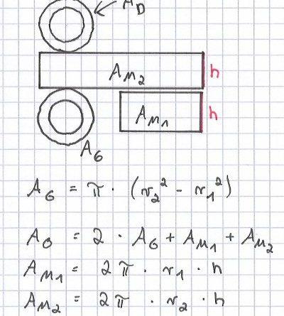 Oberflaeche-Hohlzylinder-berechnen
