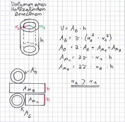 Volumen-eines-Hohlzylinders-berechnen
