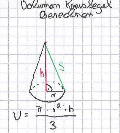 Volumen-Kreiskegel-berechnen