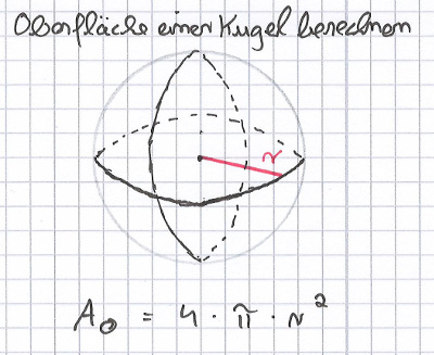 Oberflache-einer-Kugel-berechnen