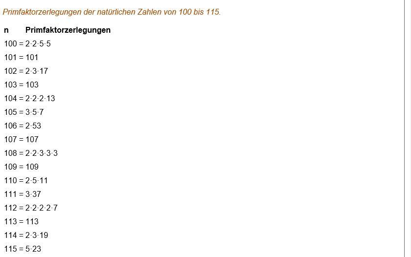 euler-phi-funktion-ergebnis-2