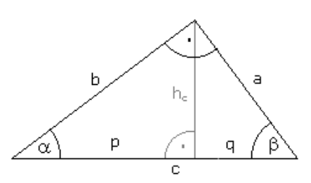 dreieck-grafik