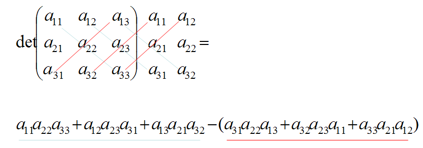 determinanten-rechner-ausfhrliche-rechnung