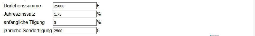 annuittendarlehen-rechner-1